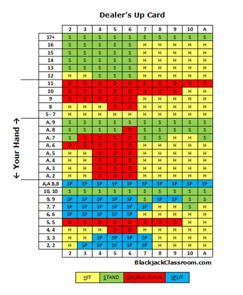 The mathematics of blackjack probabilities png 486x590